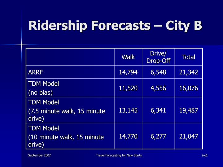 Ridership Forecasts – City B