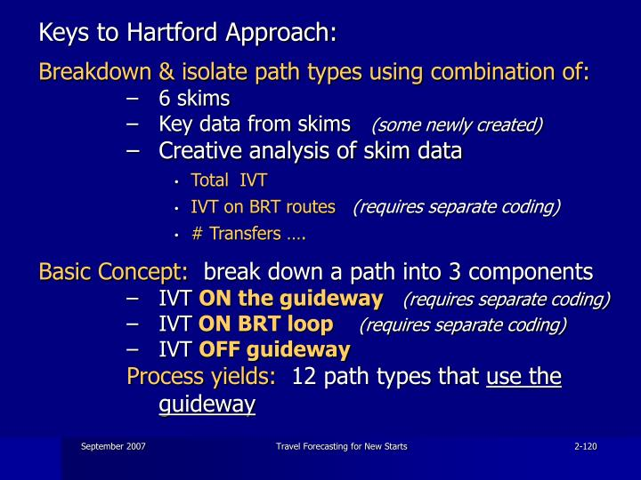 Keys to Hartford Approach:
