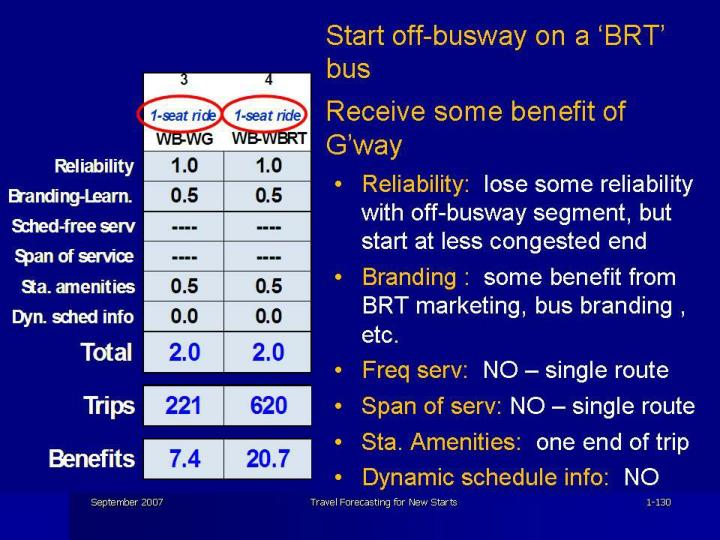 Start off-busway on a 'BRT' bus