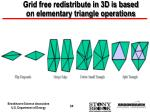 grid free redistribute in 3d is based on elementary triangle operations