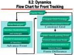 ii 2 dynamics flow chart for front tracking