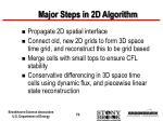 major steps in 2d algorithm