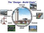 the design build chain18