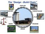 the design build chain20