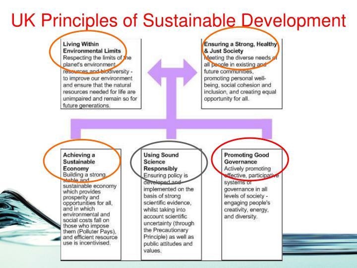 Uk principles of sustainable development
