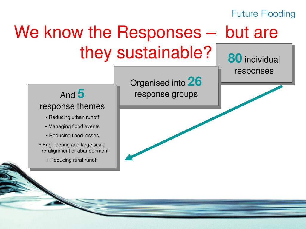 We know the Responses –  but are they sustainable?