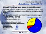 manufacturing assembly auto sector assembly