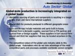 manufacturing assembly auto sector global6