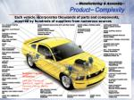 manufacturing assembly product complexity