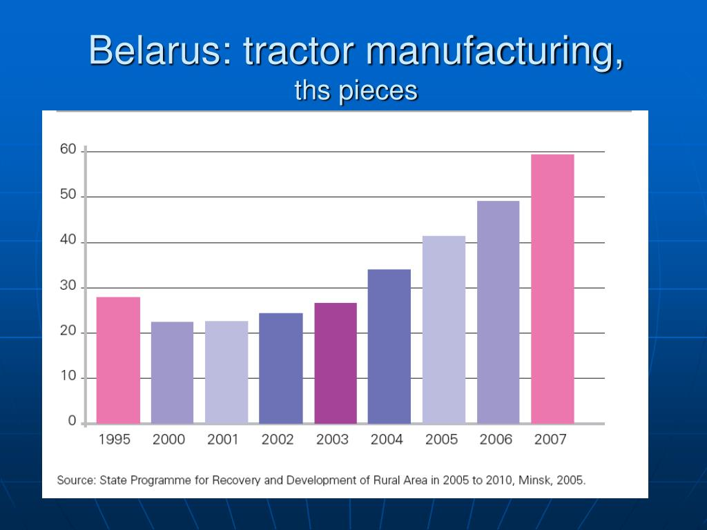 Belarus: tractor manufacturing,