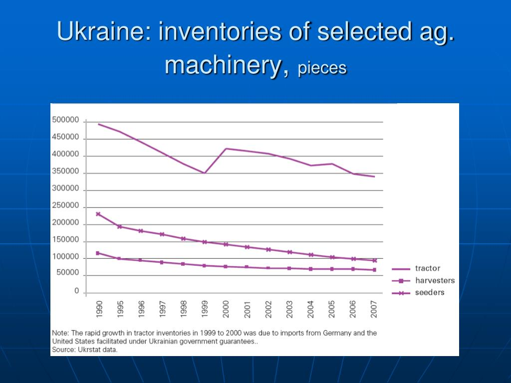 Ukraine: inventories of selected ag. machinery