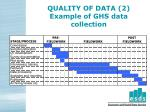 quality of data 2 example of ghs data collection