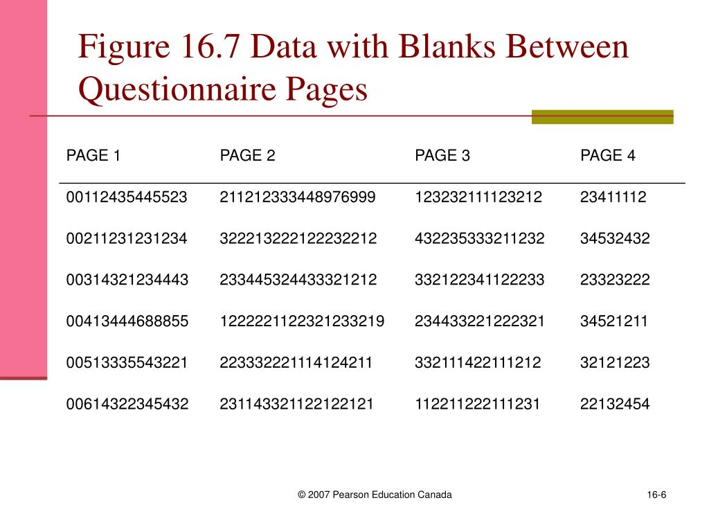 Figure 16.7 Data with Blanks Between Questionnaire Pages