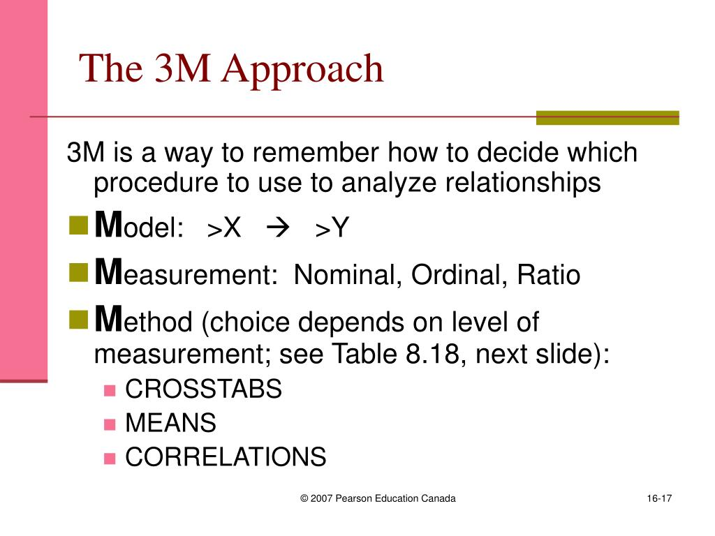 The 3M Approach