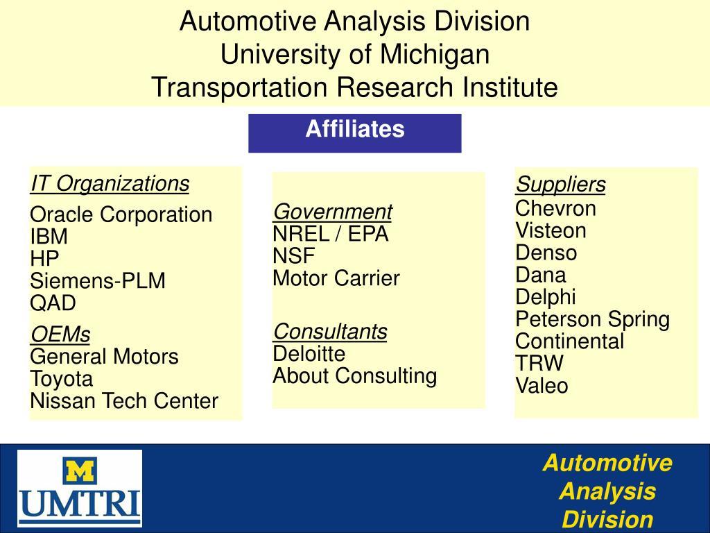 Automotive Analysis Division