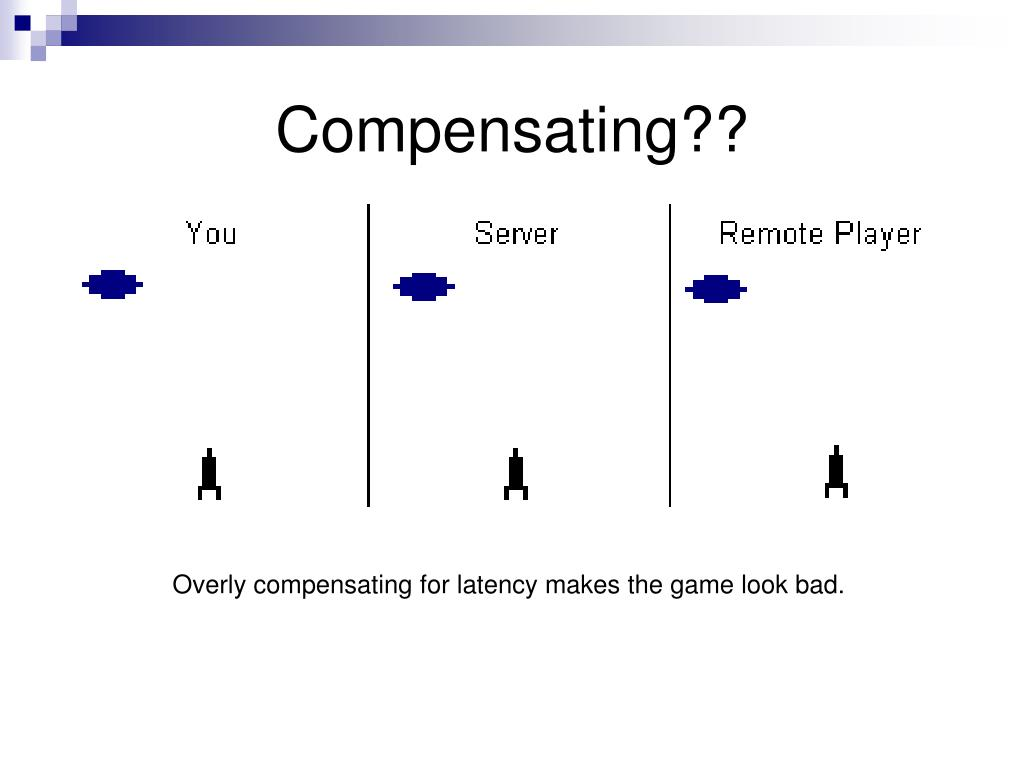 Compensating??