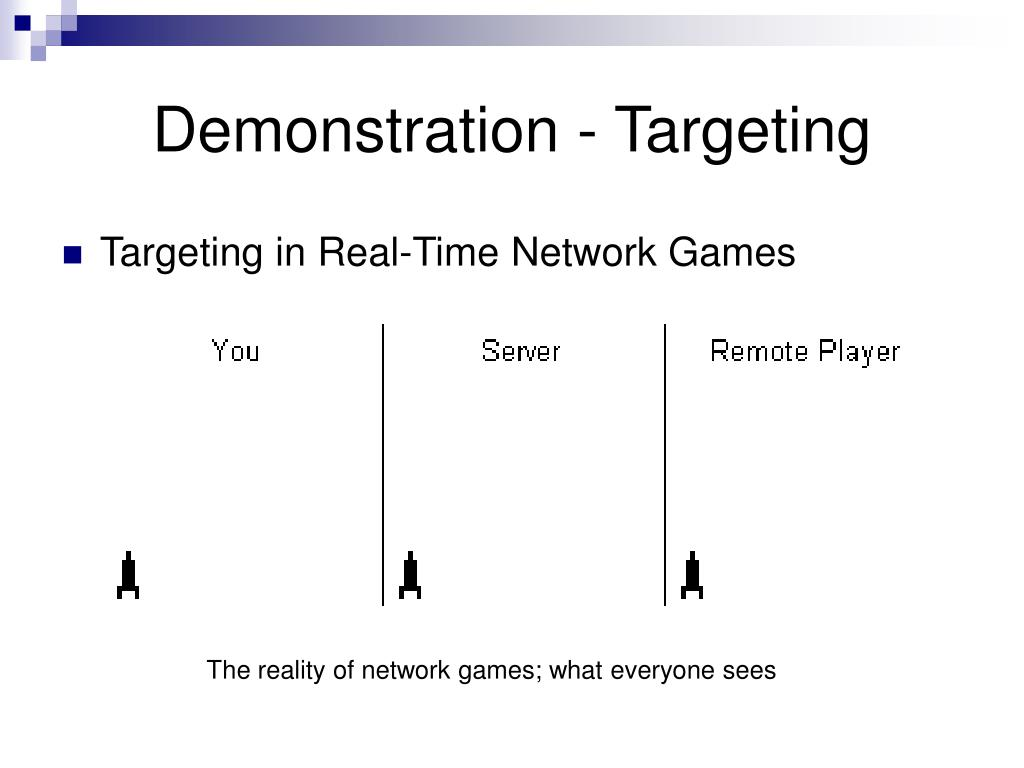 Demonstration - Targeting