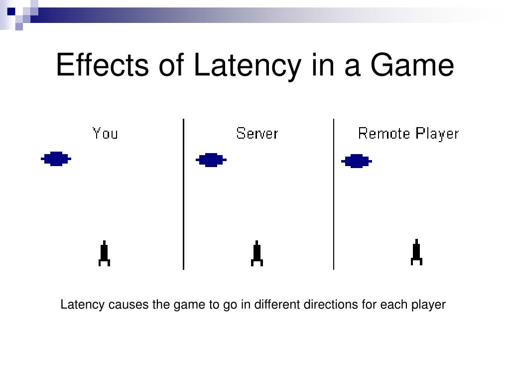 Effects of Latency in a Game