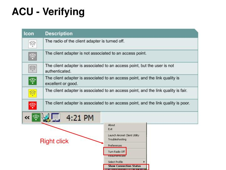 ACU - Verifying