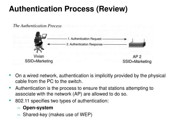 Authentication Process (Review)