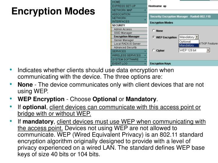 Encryption Modes