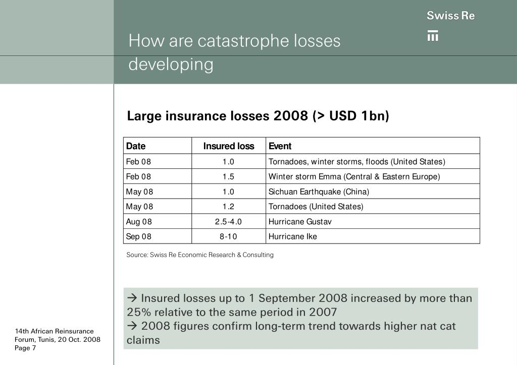 How are catastrophe losses developing