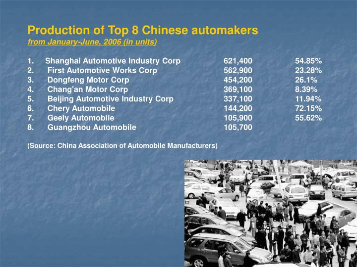 Production of Top 8 Chinese automakers
