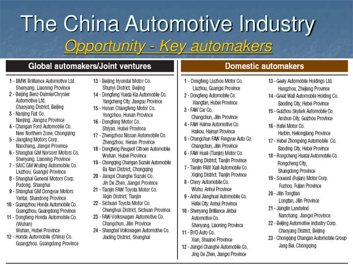 The China Automotive Industry