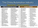 the china automotive industry opportunity key automakers