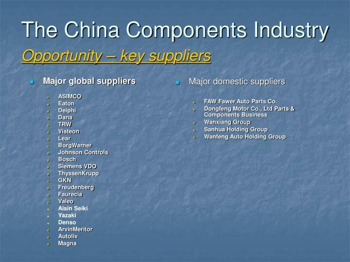 Major global suppliers
