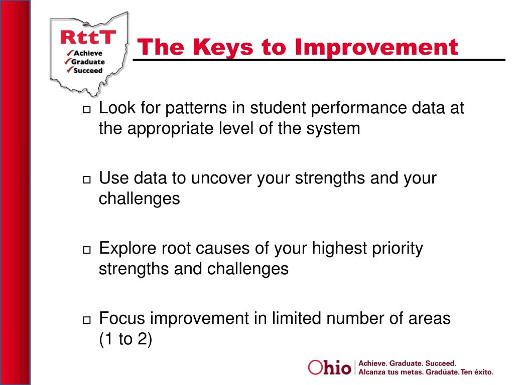 Look for patterns in student performance data at the appropriate level of the