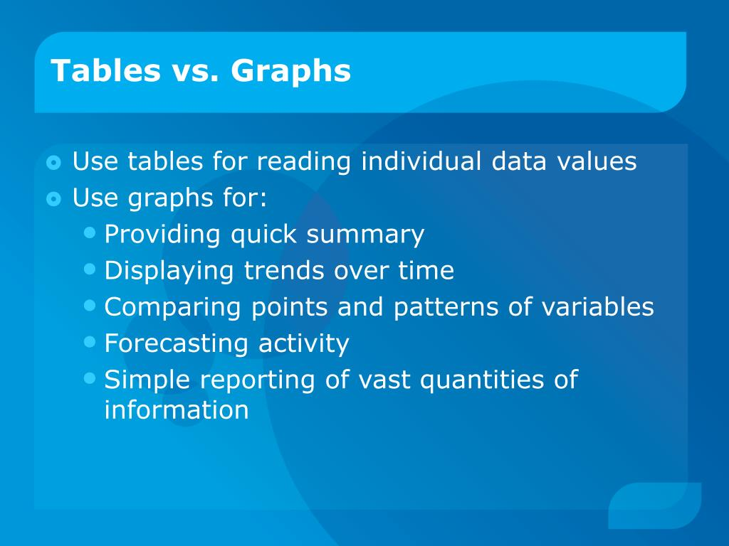 Tables vs. Graphs