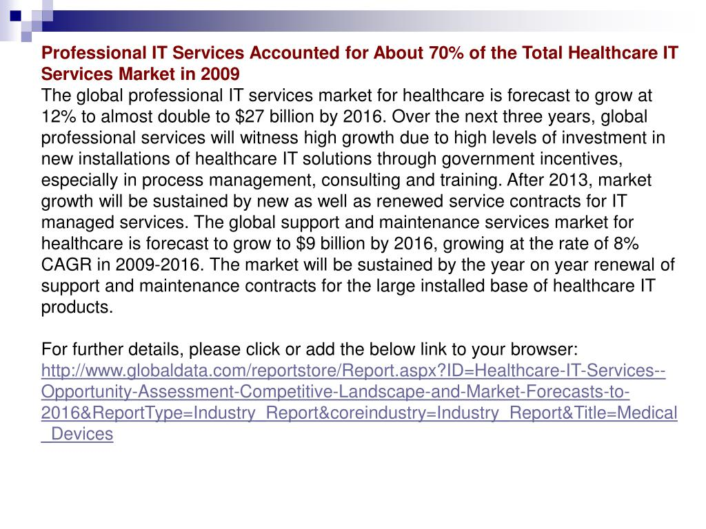 Professional IT Services Accounted for About 70% of the Total Healthcare IT Services Market in 2009