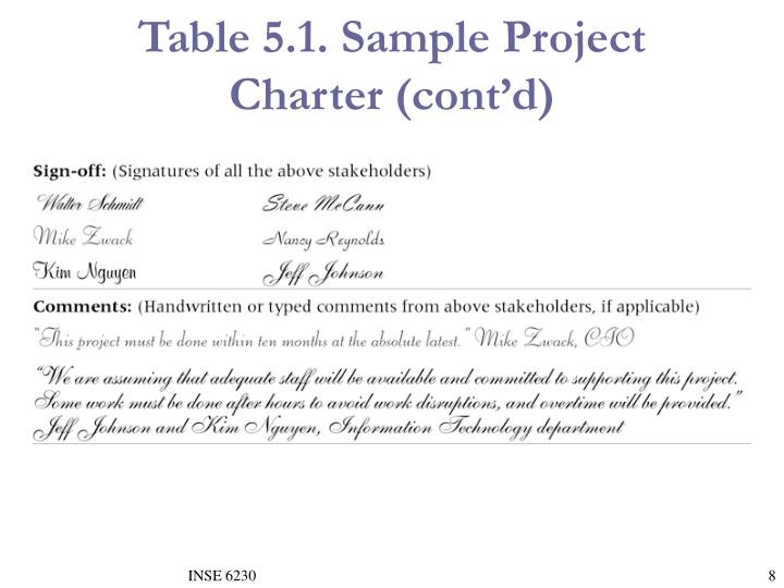 Table 5.1. Sample Project