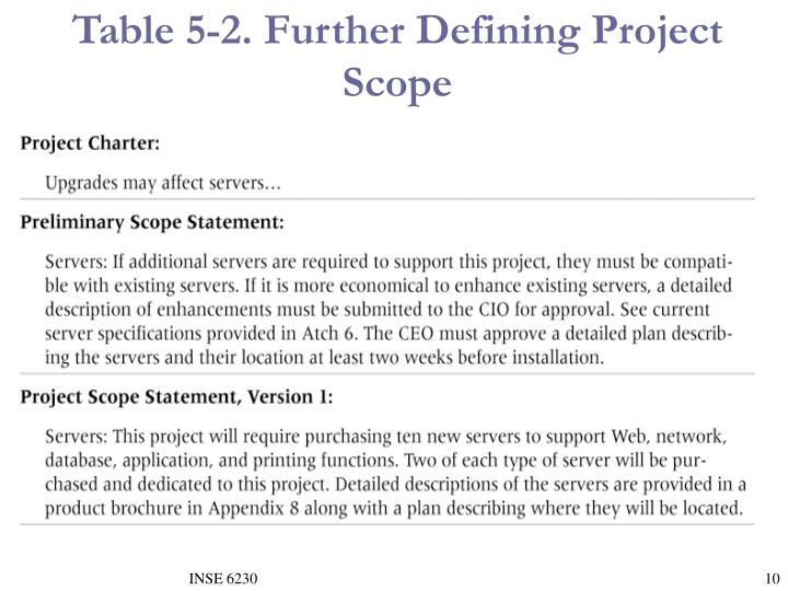 Table 5-2. Further Defining Project Scope