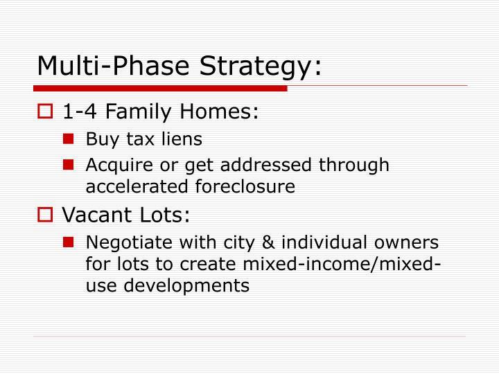 Multi-Phase Strategy: