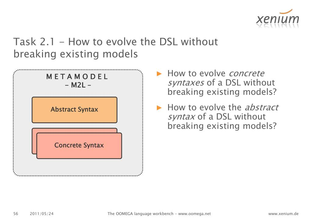 Task 2.1 - How to evolve the DSL without breaking existing