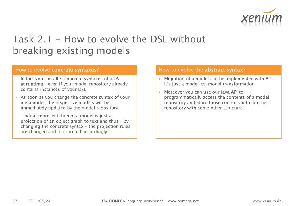 Task 2.1 - How to evolve the DSL without breaking existing models