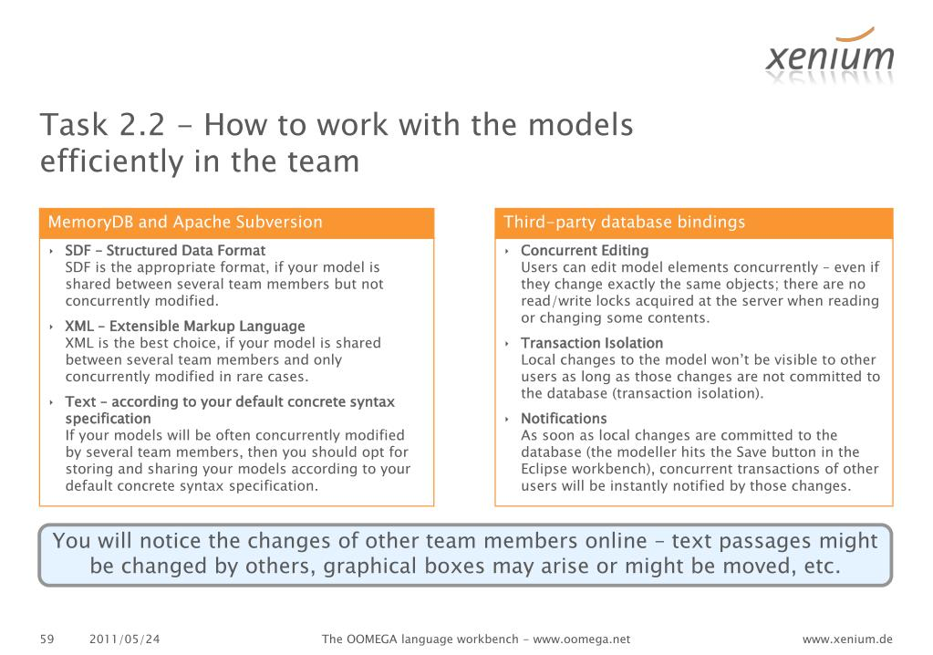 Task 2.2 - How to work with the models efficiently in the team