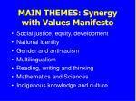 main themes synergy with values manifesto