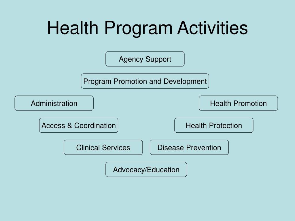 Health Program Activities