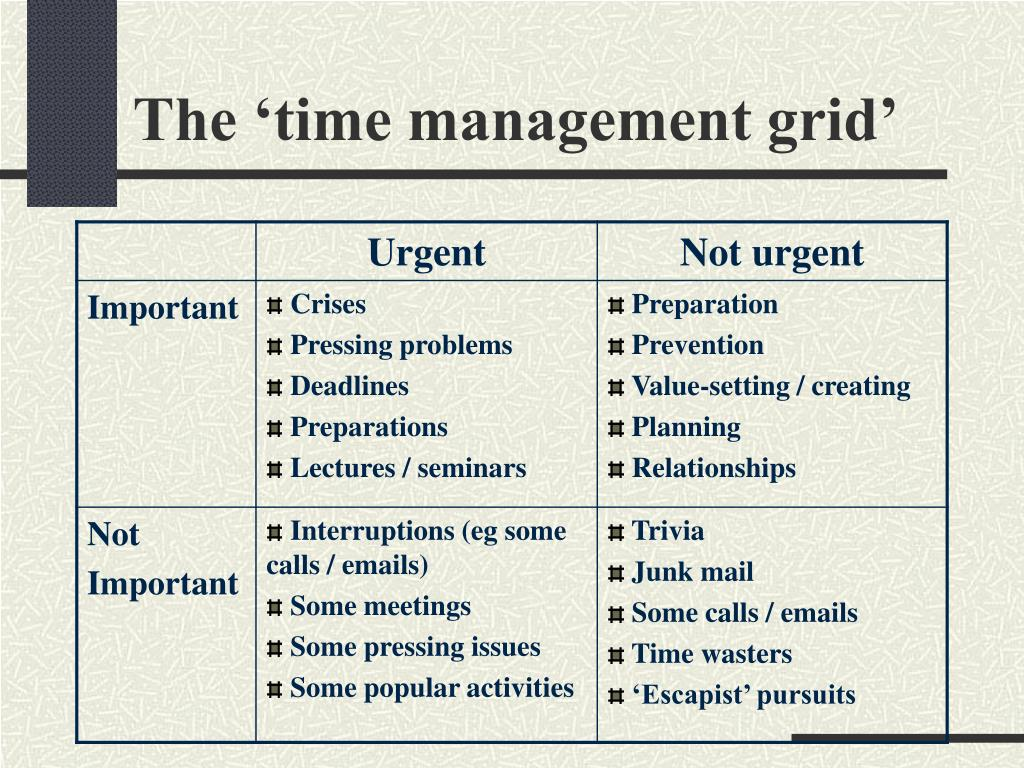 The 'time management grid'
