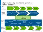 align engineering centric and operations centric processes
