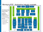 moving to rte automotive industry example