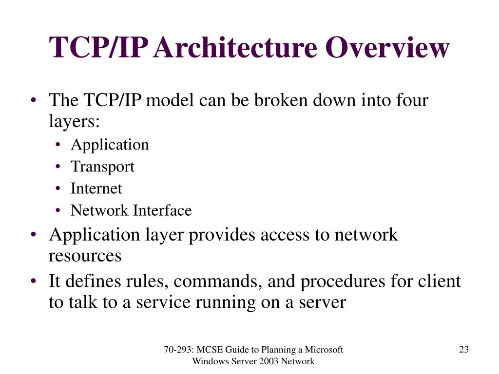 TCP/IP Architecture Overview