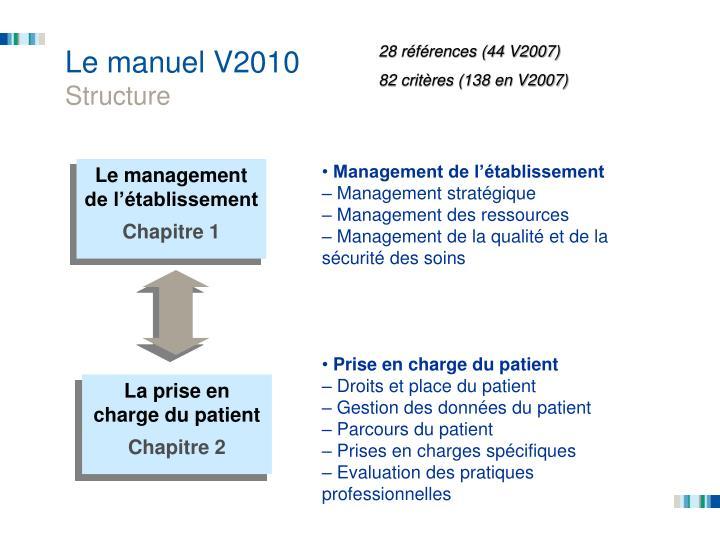 Le manuel v2010 structure