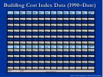 building cost index data 1990 date