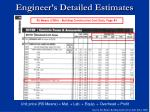 engineer s detailed estimates69