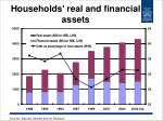 households real and financial assets