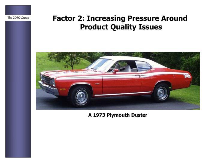 Factor 2: Increasing Pressure Around